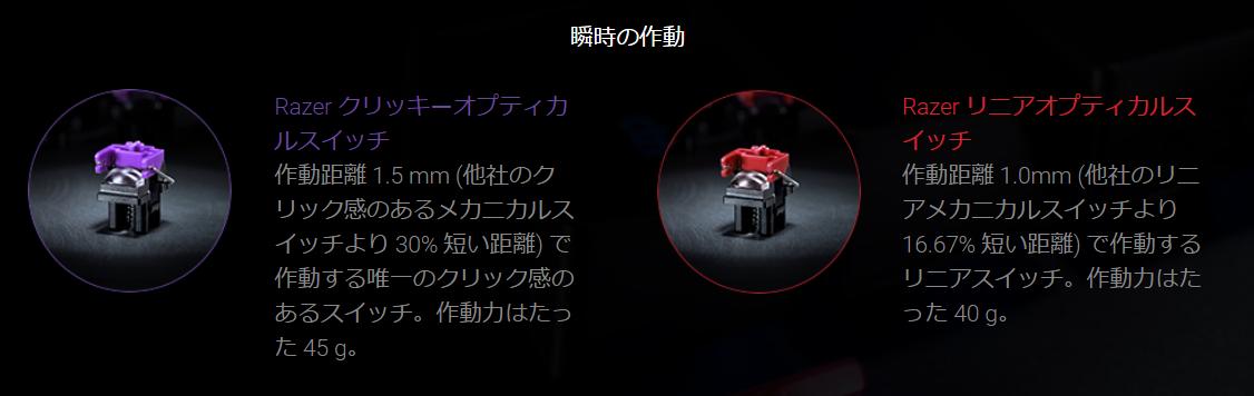 Razer製軸の種類